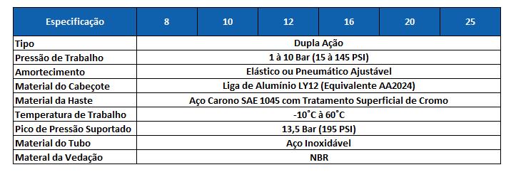 Tabela Técnica TGL