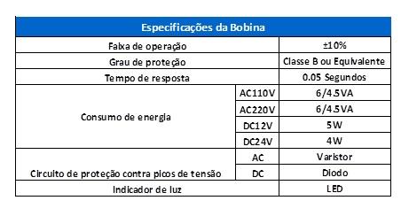 Especificação Bobina